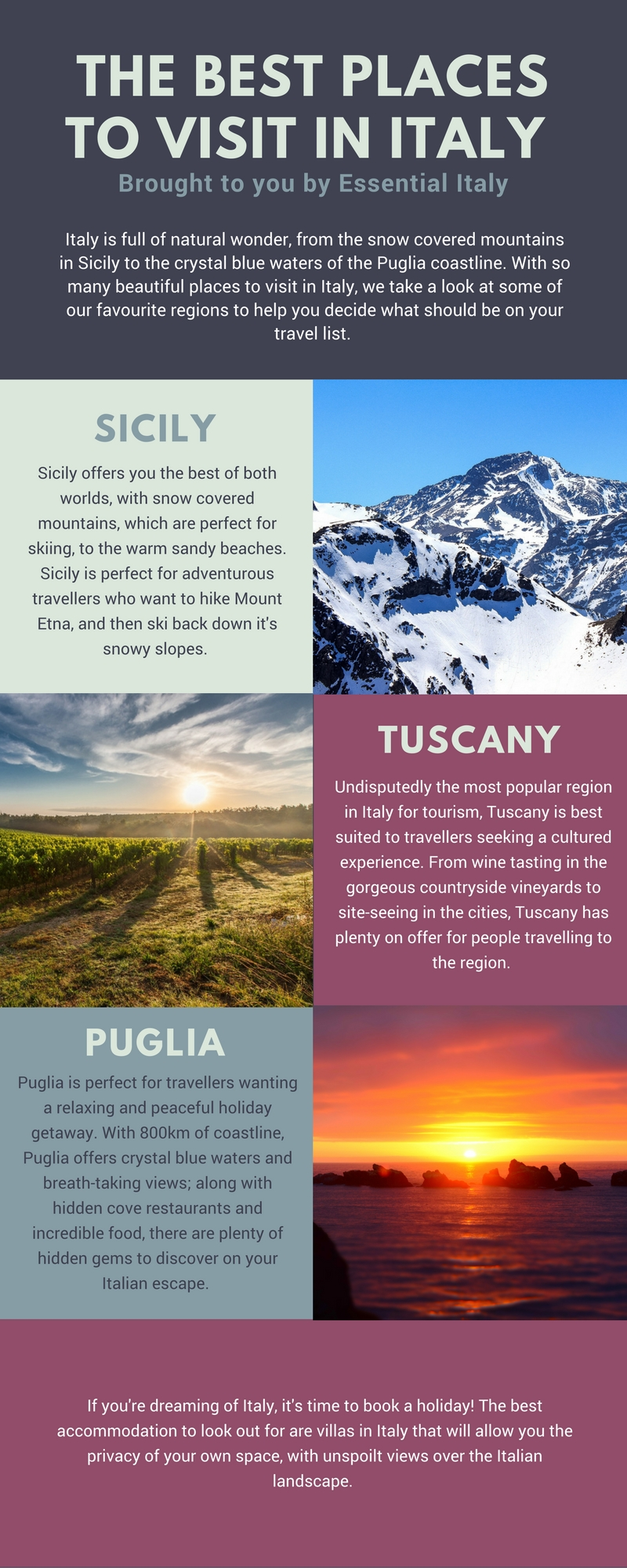 Infographic to explain the best region to stay in our villas in Italy.